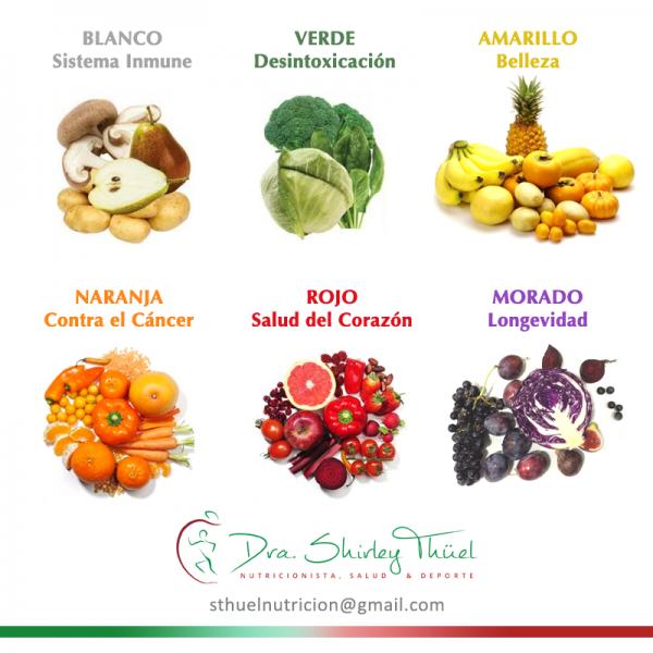 Alimentos-por-color