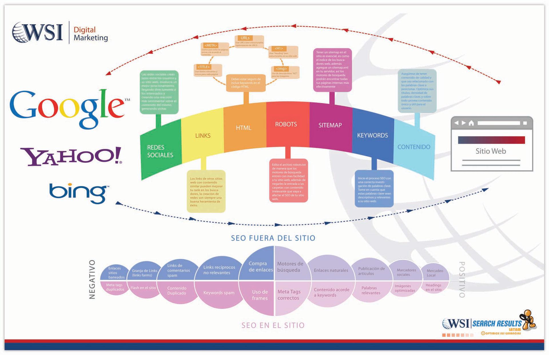 infografia-seo-2