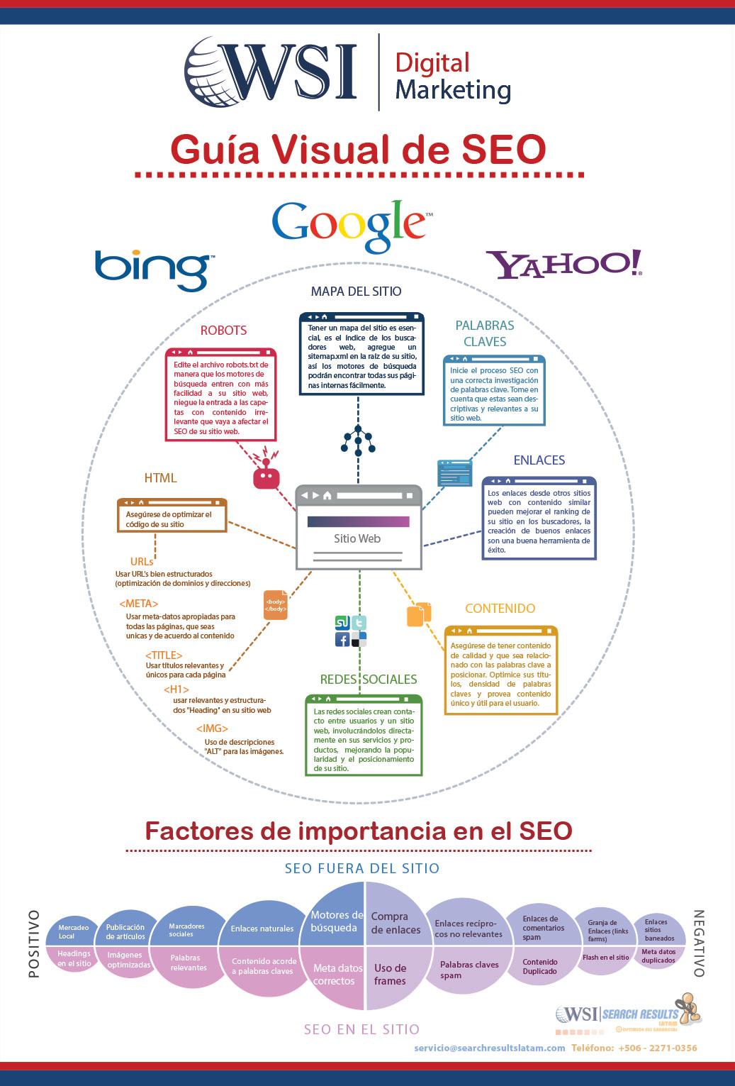 infografia-seo